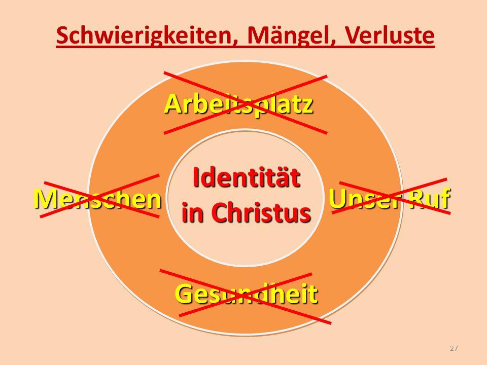 Schwierigkeiten, Mängel, Verluste Identität in Christus Arbeitsplatz Menschen Unser Ruf Gesundheit 27