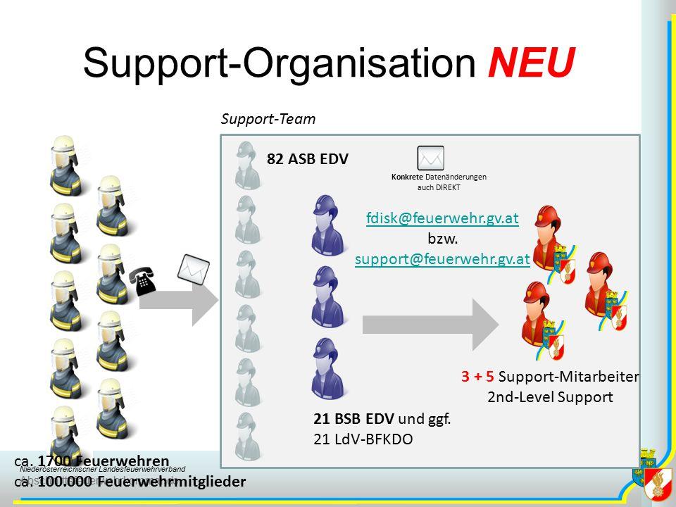 Niederösterreichischer Landesfeuerwehrverband Abschnittsfeuerwehrkommando Support-Organisation NEU ca. 1700 Feuerwehren ca. 100.000 Feuerwehrmitgliede
