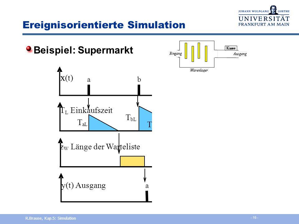Ereignisorientierte Simulation Beispiel: Supermarkt x (t) t T L Einkaufszeit t z W Länge der Warteliste t t a b c a b c y(t) Ausgang T aL T bL T cL R.