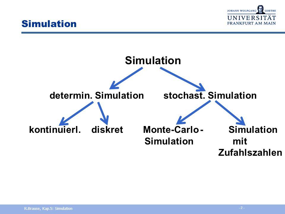 """Monte-Carlo-Simulation Hit-and-miss Simulation  Simuliere alle Situationen  Selektiere die """"günstigen mit Hilfe von Auswahlregeln Beispiel: Integralmessung durch Simulation lineare Funktion Viertelkreis R.Brause, Kap.5: Simulation - 52 -"""
