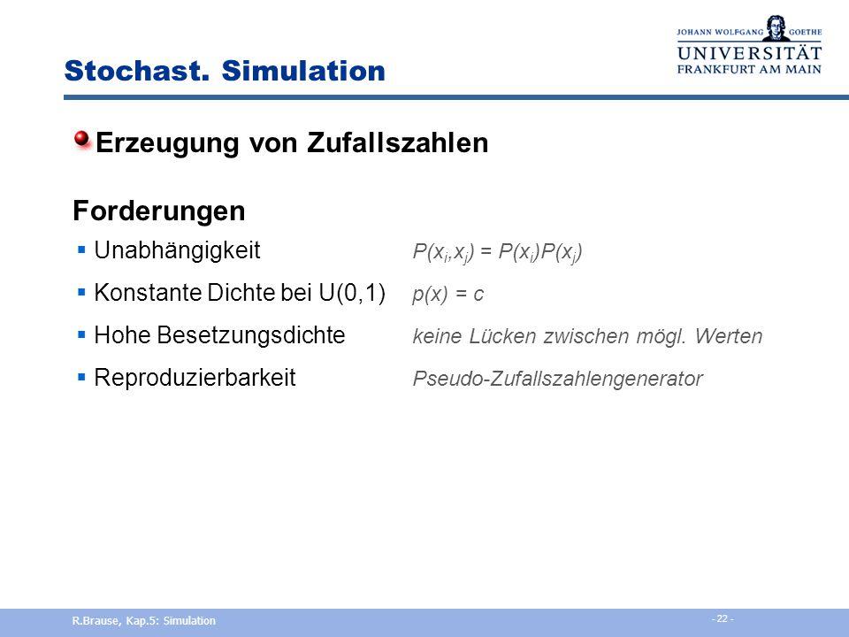 Stochast. Simulation Messung von Zufallszahlen  Implementierung von Histogrammen  Fluch der Dimensionen R.Brause, Kap.5: Simulation - 21 -