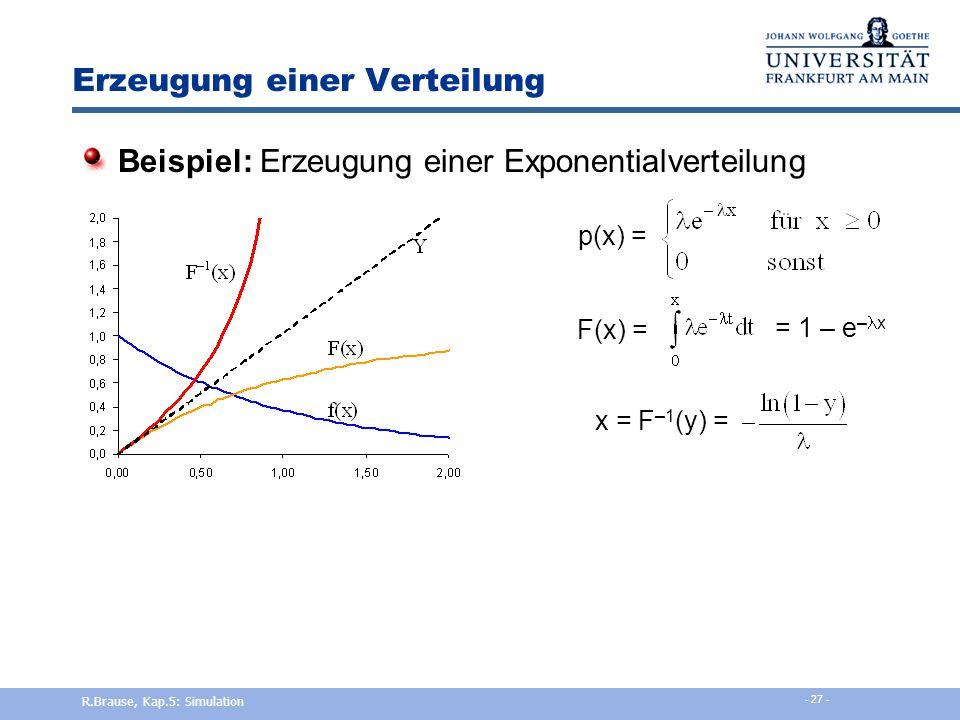 Erzeugung einer Verteilung Kontinuierliche Verteilung X verteilt nach F(x) mit Dichte p(x) Y uniform verteilt im Intervall [0,1[ x i = F -1 (y i ) R.B