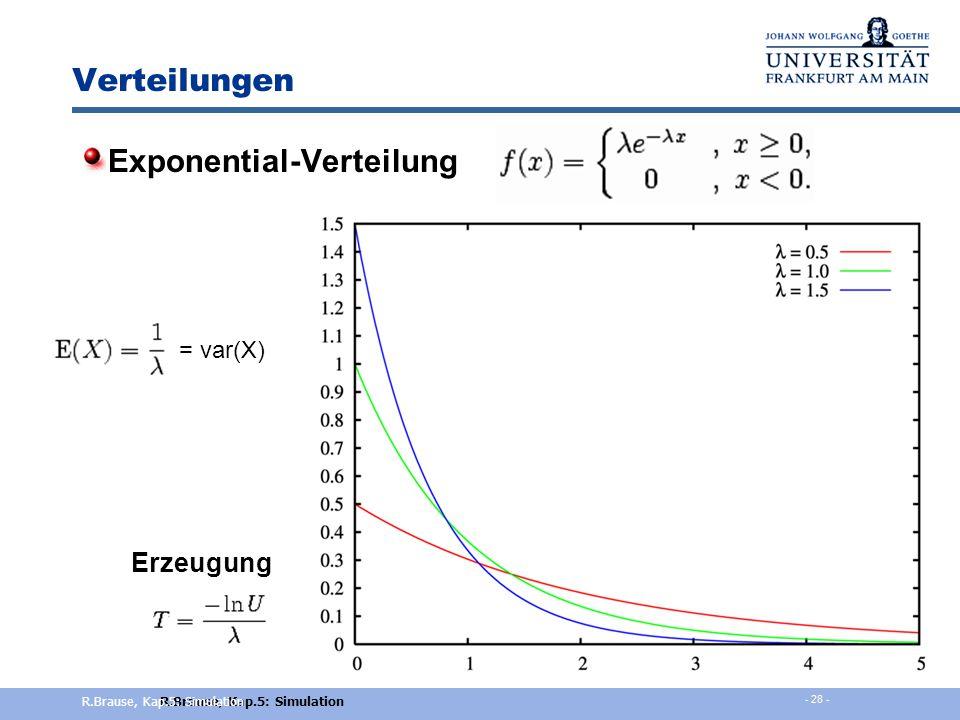 Erzeugung einer Verteilung Beispiel: Erzeugung einer Exponentialverteilung p(x) = F(x) = = 1 – e – x x = F –1 (y) = R.Brause, Kap.5: Simulation - 27 -