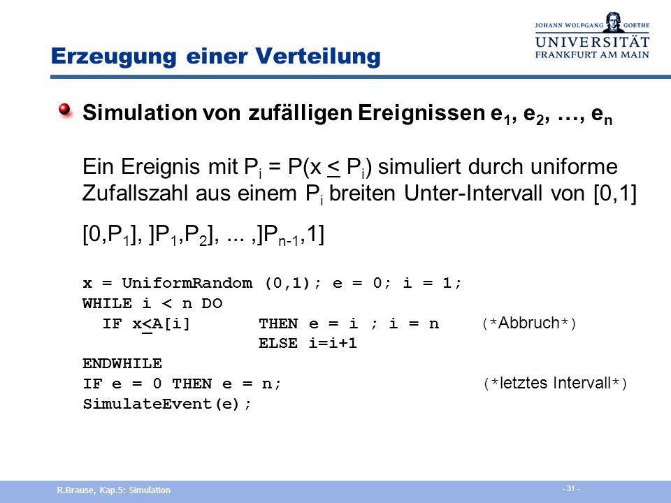 Erzeugung einer Verteilung Erzeugung einer diskreten Verteilung p(x) P 1 P 2 P 3 P 4 P 5 P 1 P 2 P 3 P 4 P 5 y P(x<P i ) 0 1 R.Brause, Kap.5: Simulati