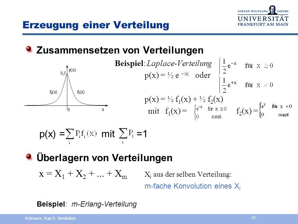 Erzeugung einer Verteilung Simulation von zufälligen Ereignissen e 1, e 2, …, e n Ein Ereignis mit P i = P(x < P i ) simuliert durch uniforme Zufallsz