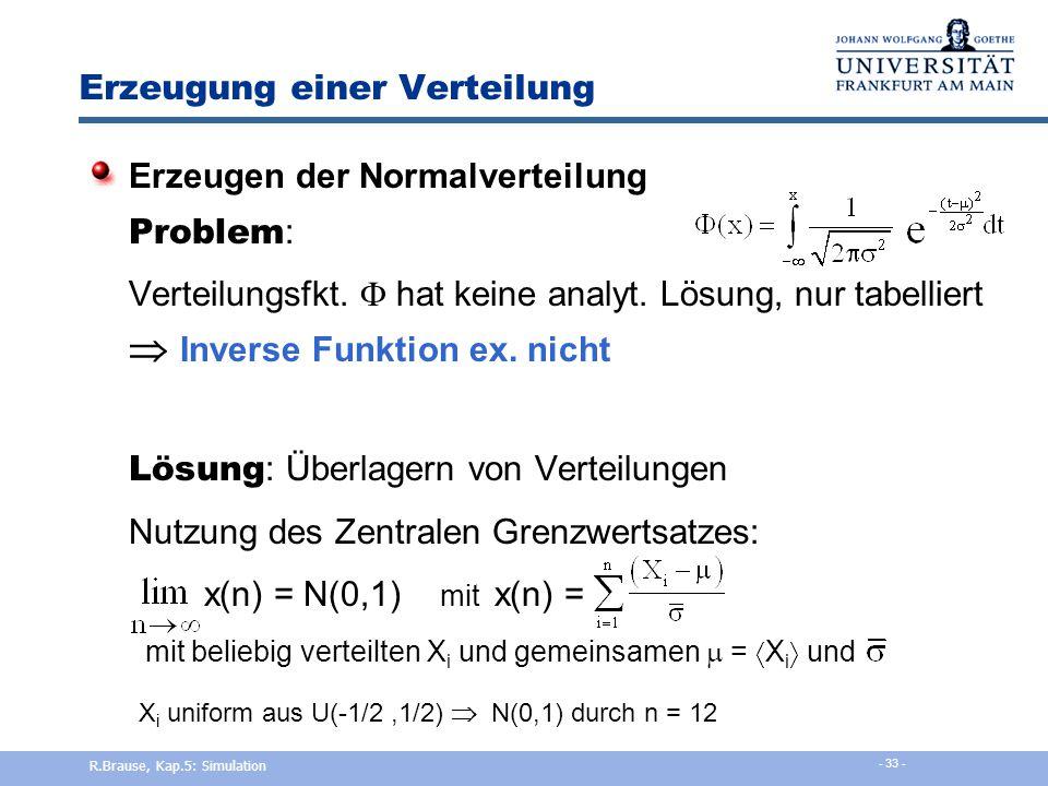 Erzeugung einer Verteilung Zusammensetzen von Verteilungen Beispiel: Laplace-Verteilung p(x) = ½ e –|x| oder p(x) = ½ f 1 (x) + ½ f 2 (x) mit f 1 (x)