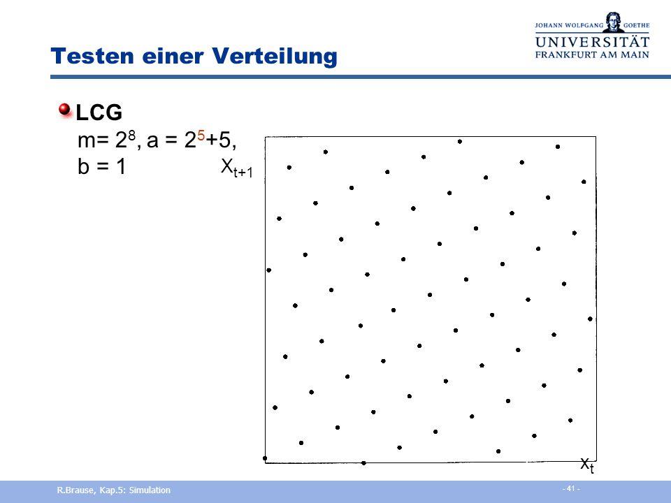 Testen einer Verteilung LCG m= 2 8, a = 2 4 +5, b = 1 xtxt X t+1 R.Brause, Kap.5: Simulation - 40 -