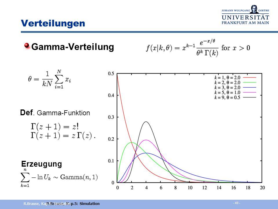 """Testen einer Verteilung d-dimensionaler Anpassungs-Test Gegeben: """"uniformer"""" Generator mit p(x) Test des d-dim. Histogramms aus m Intervallen/dim, n E"""