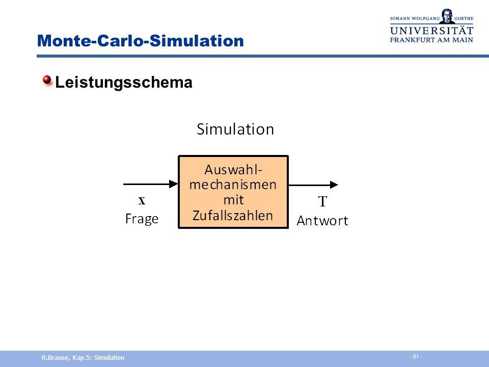 Simulationsrahmen Kont.vs. diskrete Simulation Erzeugung einer Verteilung Auswertung Monte-Carlo-Simulation Stochastische Simulation R.Brause, Kap.5: