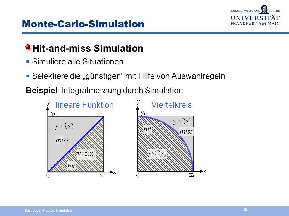 Monte-Carlo-Simulation Leistungsschema R.Brause, Kap.5: Simulation - 51 -