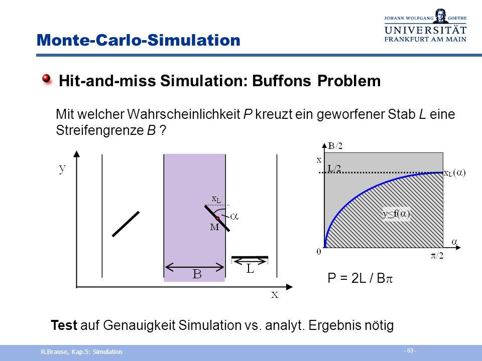"""Monte-Carlo-Simulation Hit-and-miss Simulation  Simuliere alle Situationen  Selektiere die """"günstigen"""" mit Hilfe von Auswahlregeln Beispiel: Integra"""