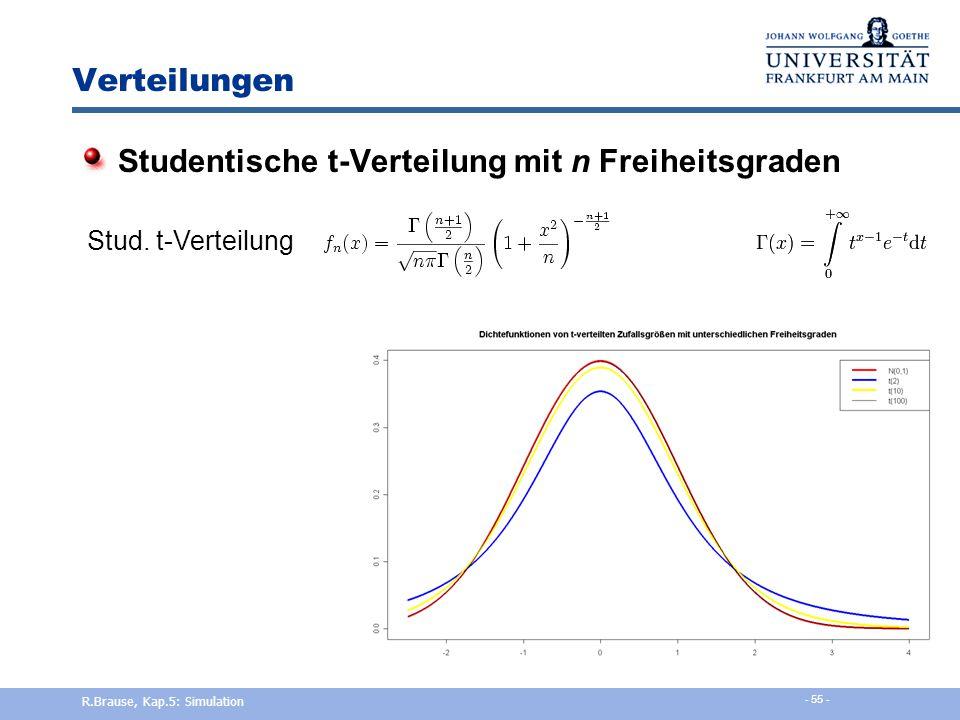 Monte-Carlo-Simulation Test der Resultate Gegeben: N Zufallsexperimente, Trefferrate T i = Schätzung für Erwartungswert (Trefferrate) mit experimentel