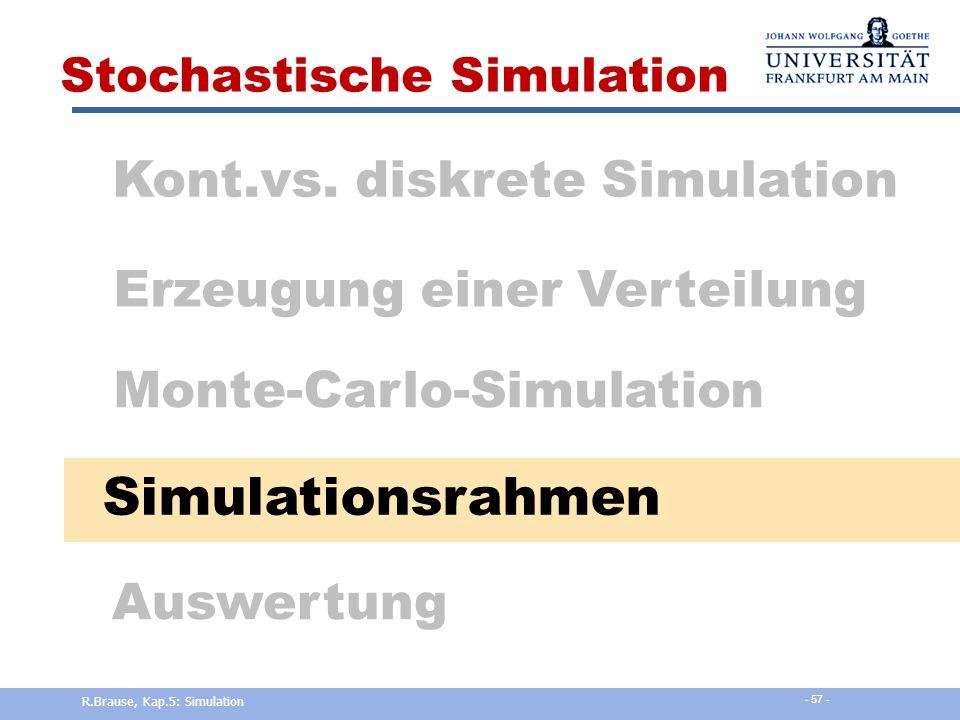 Monte-Carlo-Simulation Crude Monte Carlo Übergang auf Gesamtmenge der Zufallszahlen durch Veränderung des Ziels: I = = so dass I =  (x)   wobei