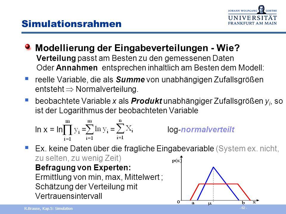 Simulationsrahmen Integration realen Systemverhaltens Parameterschätzungen basieren auf Eingabegrößen einer diskreten, ereignisorientierten Simulation