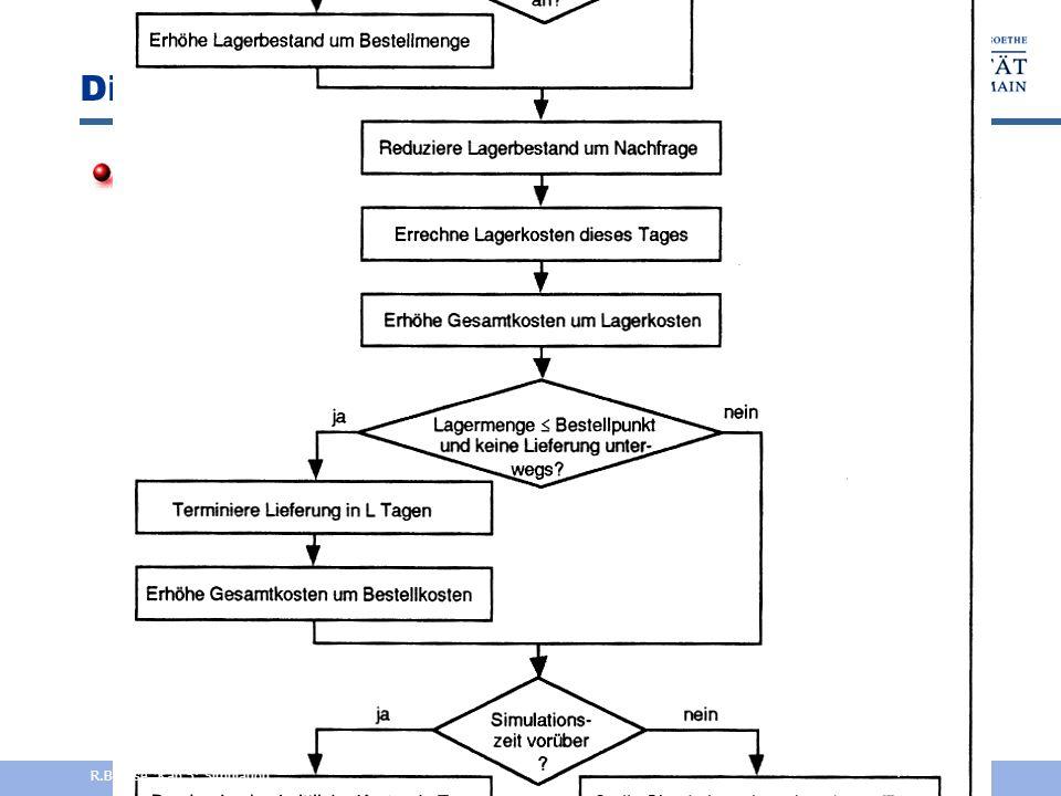Diskrete Simulation Flussdiagramm Liefersystem R.Brause, Kap.5: Simulation - 7 -