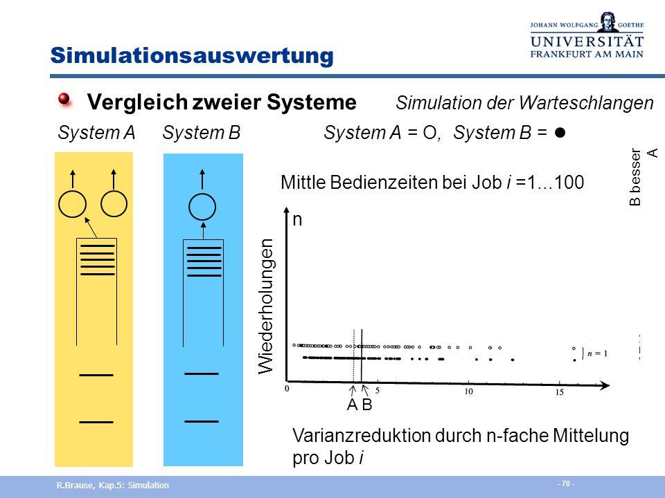 Simulationsauswertung Vergleich zweier Systeme Beispiel Warteschlangen Ergebnis Warteschlangentheorie Mittl. Verzögerung System A = 3,7 Min, System B