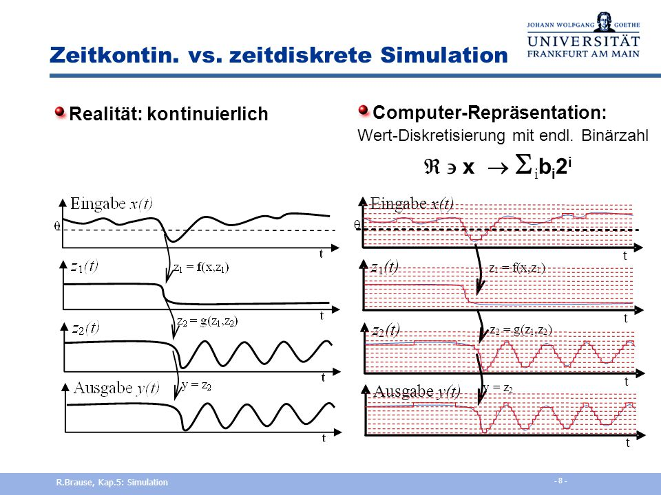 Binomialverteilung Übergang zur Normalverteilung bei n   Originalhistogramm Zentrierte Verteilung Zentrierte und skalierte Verteilung R.Brause, Kap.5: Simulation - 68 -