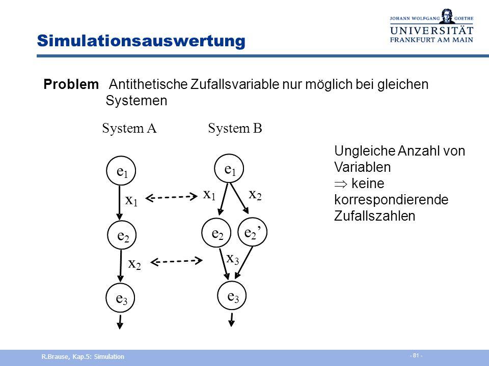 Simulationsauswertung Antithetische Zufallsvariable Problem: hohe Ergebnis-Varianz bei einem System Verkleinere beobachtete Varianz durch: Bilde Paare
