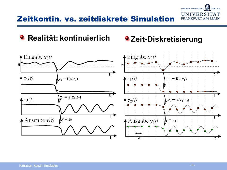 Zeitkontin. vs. zeitdiskrete Simulation Realität: kontinuierlich Computer-Repräsentation: Wert-Diskretisierung mit endl. Binärzahl   x   i b i 2 i