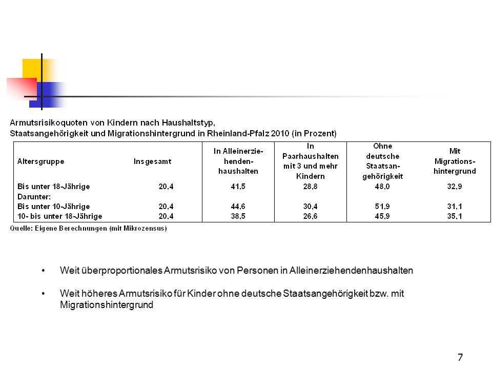 7 Weit überproportionales Armutsrisiko von Personen in Alleinerziehendenhaushalten Weit höheres Armutsrisiko für Kinder ohne deutsche Staatsangehörigk