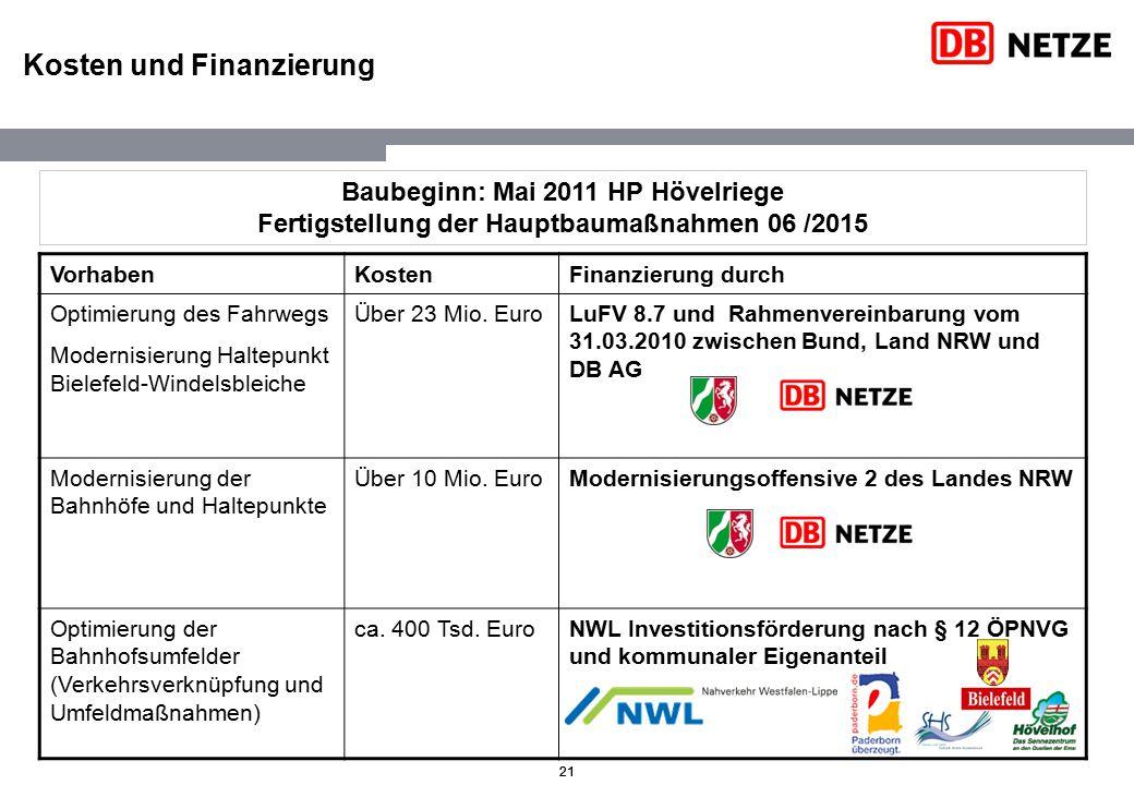 21 Kosten und Finanzierung VorhabenKostenFinanzierung durch Optimierung des Fahrwegs Modernisierung Haltepunkt Bielefeld-Windelsbleiche Über 23 Mio. E