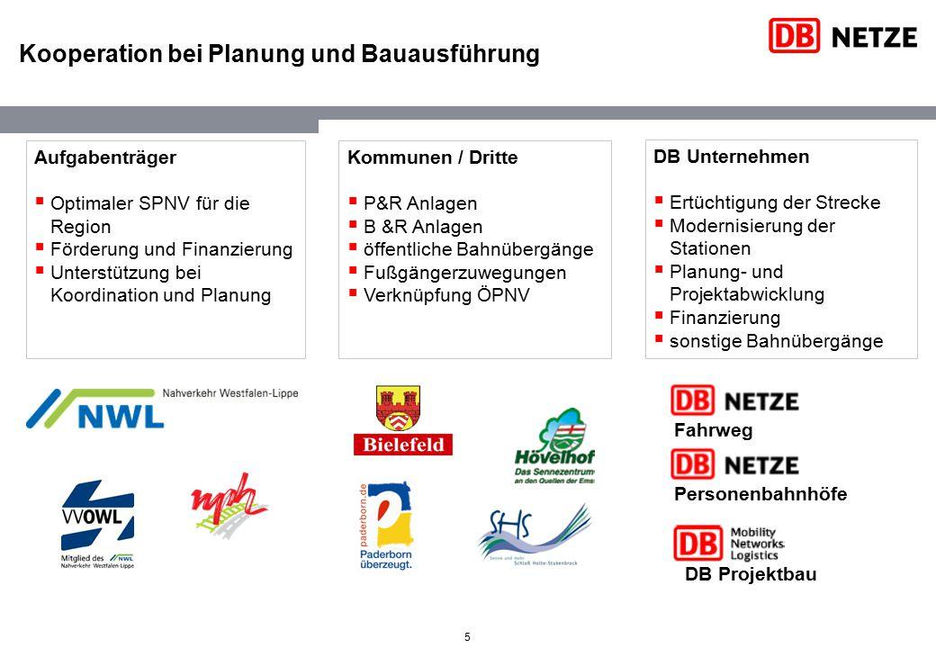 5 Personenbahnhöfe Kommunen / Dritte  P&R Anlagen  B &R Anlagen  öffentliche Bahnübergänge  Fußgängerzuwegungen  Verknüpfung ÖPNV Aufgabenträger
