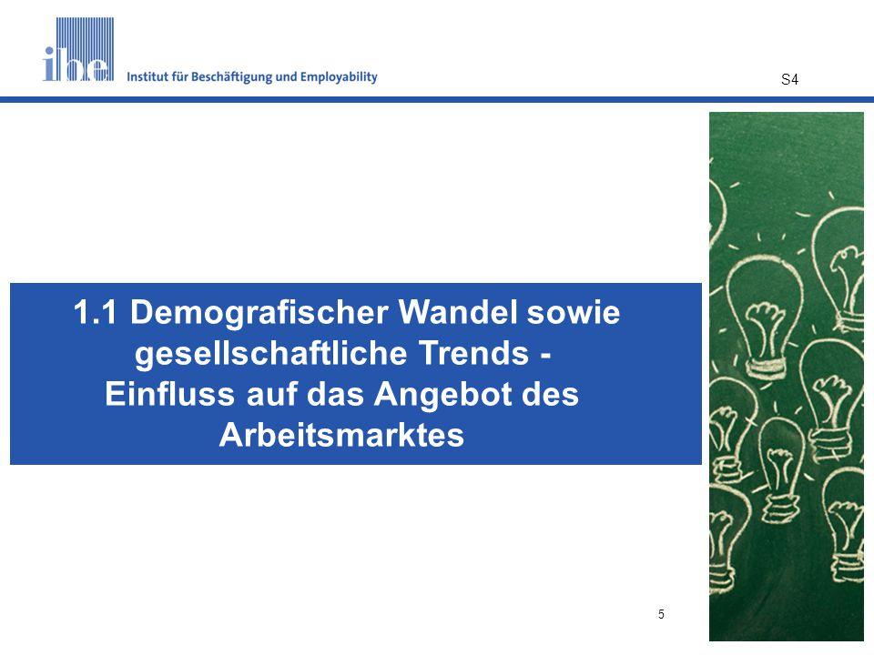 5 1.1 Demografischer Wandel sowie gesellschaftliche Trends - Einfluss auf das Angebot des Arbeitsmarktes S4
