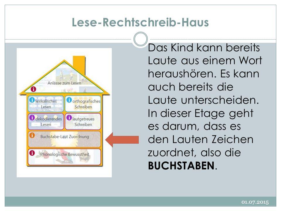 Lese-Rechtschreib-Haus 01.07.2015 Das Kind kann bereits Laute aus einem Wort heraushören. Es kann auch bereits die Laute unterscheiden. In dieser Etag