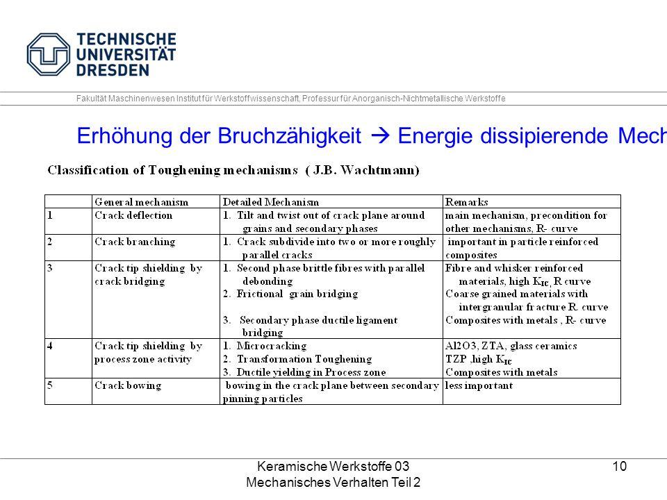 Keramische Werkstoffe 03 Mechanisches Verhalten Teil 2 10 Fakultät Maschinenwesen Institut für Werkstoffwissenschaft, Professur für Anorganisch-Nichtmetallische Werkstoffe Erhöhung der Bruchzähigkeit  Energie dissipierende Mechanismen