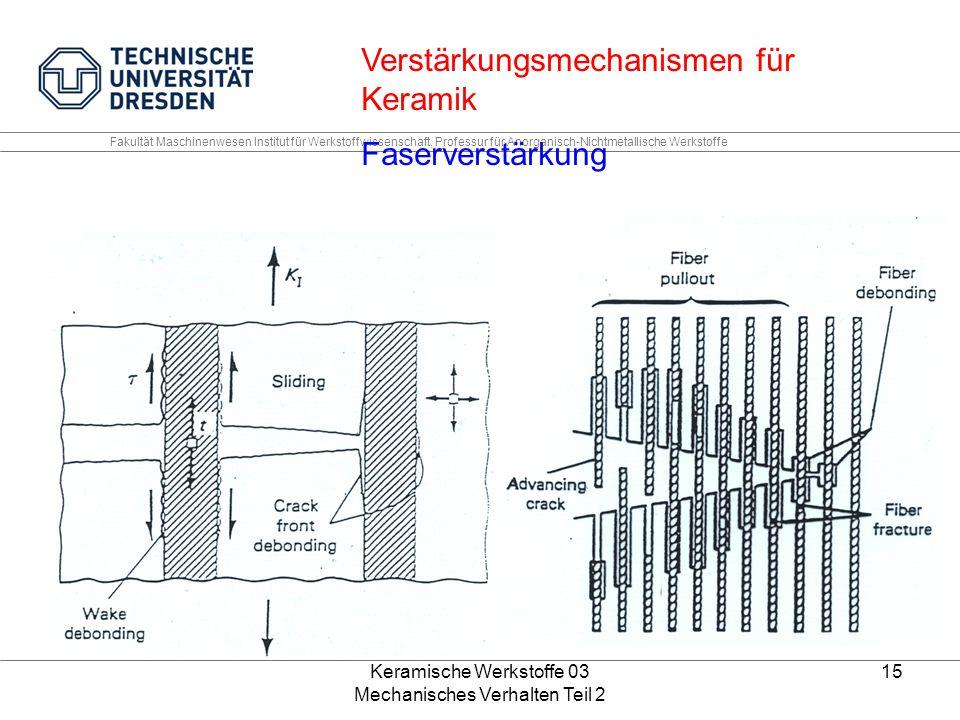 Keramische Werkstoffe 03 Mechanisches Verhalten Teil 2 15 Fakultät Maschinenwesen Institut für Werkstoffwissenschaft, Professur für Anorganisch-Nichtmetallische Werkstoffe Verstärkungsmechanismen für Keramik Faserverstärkung