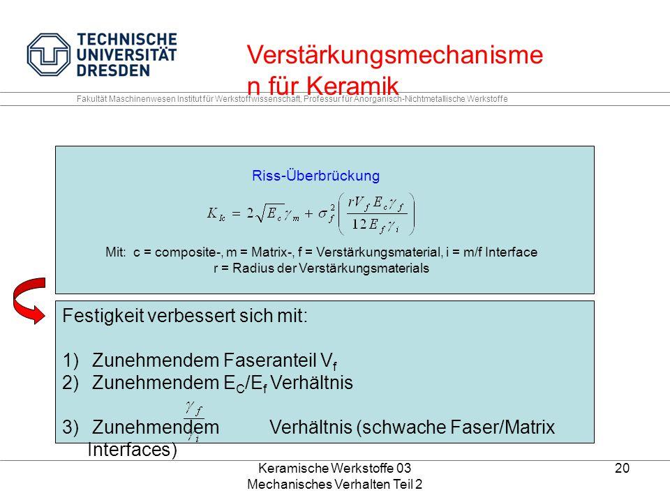 Keramische Werkstoffe 03 Mechanisches Verhalten Teil 2 20 Fakultät Maschinenwesen Institut für Werkstoffwissenschaft, Professur für Anorganisch-Nichtmetallische Werkstoffe Festigkeit verbessert sich mit: 1) Zunehmendem Faseranteil V f 2) Zunehmendem E C /E f Verhältnis 3) Zunehmendem Verhältnis (schwache Faser/Matrix Interfaces) Mit: c = composite-, m = Matrix-, f = Verstärkungsmaterial, i = m/f Interface r = Radius der Verstärkungsmaterials Riss-Überbrückung Verstärkungsmechanisme n für Keramik