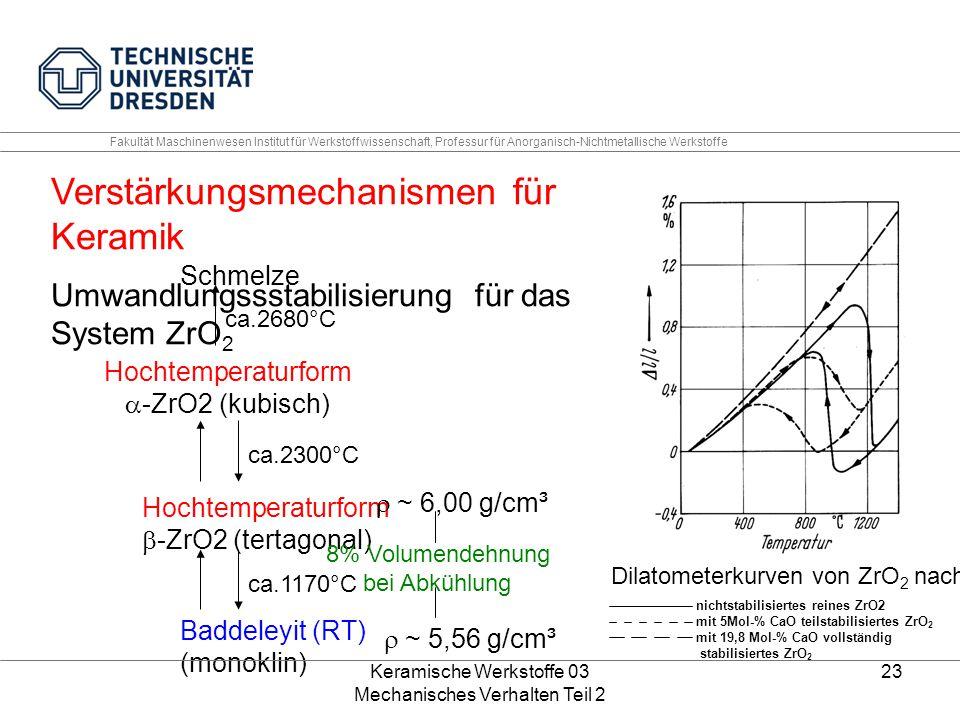 Keramische Werkstoffe 03 Mechanisches Verhalten Teil 2 23 Fakultät Maschinenwesen Institut für Werkstoffwissenschaft, Professur für Anorganisch-Nichtmetallische Werkstoffe Dilatometerkurven von ZrO 2 nach Curtis nichtstabilisiertes reines ZrO2 mit 5Mol-% CaO teilstabilisiertes ZrO 2 mit 19,8 Mol-% CaO vollständig stabilisiertes ZrO 2 Schmelze Hochtemperaturform  -ZrO2 (kubisch) Hochtemperaturform  -ZrO2 (tertagonal) Baddeleyit (RT) (monoklin) Verstärkungsmechanismen für Keramik Umwandlungssstabilisierung für das System ZrO 2 ca.2680°C ca.1170°C ca.2300°C  ~ 6,00 g/cm³  ~ 5,56 g/cm³ 8% Volumendehnung bei Abkühlung