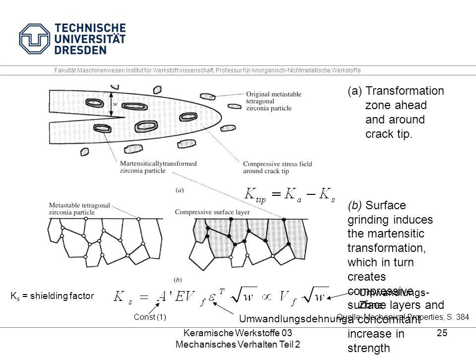 Keramische Werkstoffe 03 Mechanisches Verhalten Teil 2 25 Fakultät Maschinenwesen Institut für Werkstoffwissenschaft, Professur für Anorganisch-Nichtmetallische Werkstoffe (a)Transformation zone ahead and around crack tip.