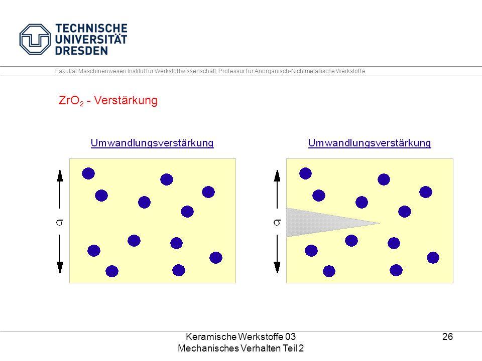 Keramische Werkstoffe 03 Mechanisches Verhalten Teil 2 26 Fakultät Maschinenwesen Institut für Werkstoffwissenschaft, Professur für Anorganisch-Nichtmetallische Werkstoffe ZrO 2 - Verstärkung