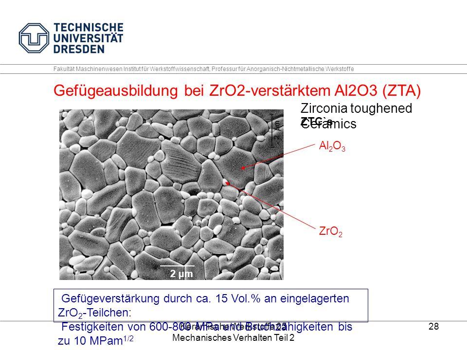 Keramische Werkstoffe 03 Mechanisches Verhalten Teil 2 28 Fakultät Maschinenwesen Institut für Werkstoffwissenschaft, Professur für Anorganisch-Nichtmetallische Werkstoffe 2 µm ZrO 2 Al 2 O 3 Gefügeverstärkung durch ca.