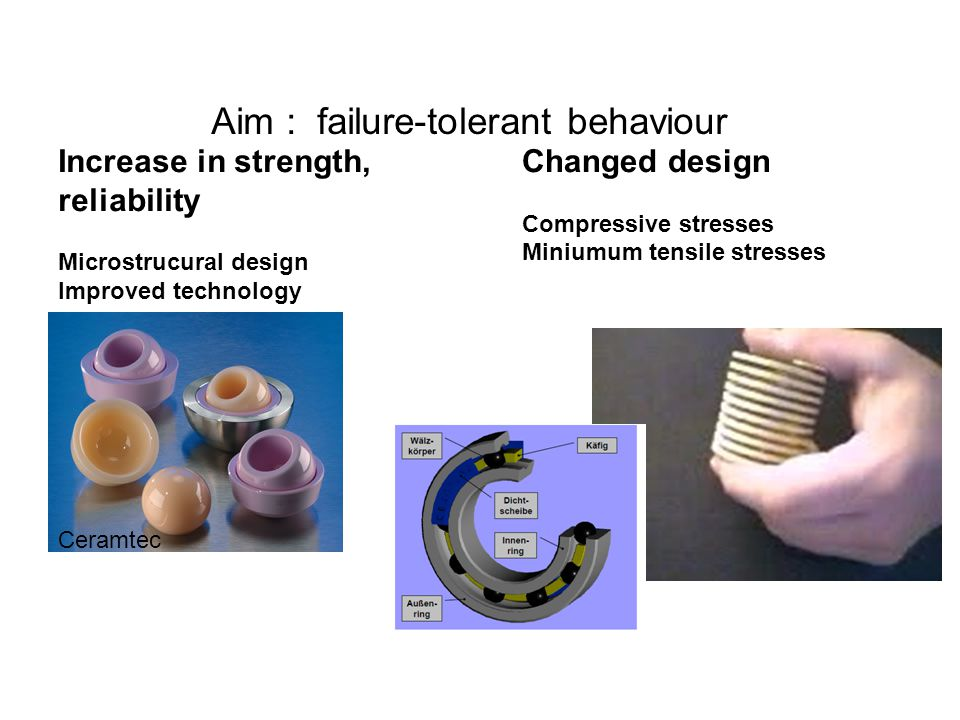 Aim : failure-tolerant behaviour Increase in strength, reliability Microstrucural design Improved technology Changed design Compressive stresses Miniu