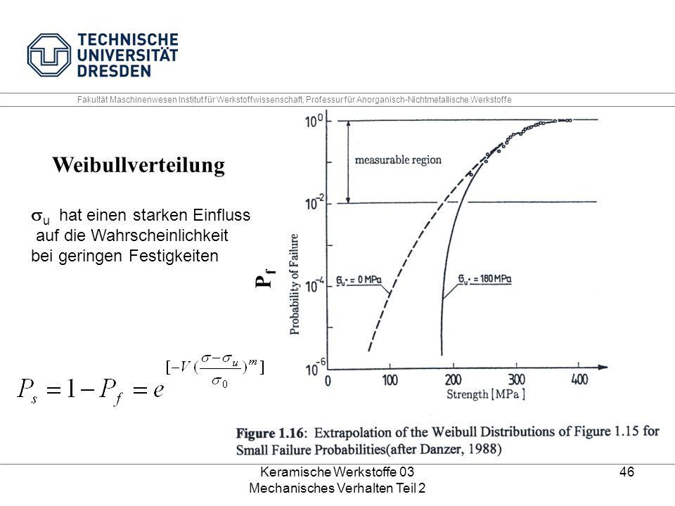 Keramische Werkstoffe 03 Mechanisches Verhalten Teil 2 46  u hat einen starken Einfluss auf die Wahrscheinlichkeit bei geringen Festigkeiten Weibullverteilung PfPf Fakultät Maschinenwesen Institut für Werkstoffwissenschaft, Professur für Anorganisch-Nichtmetallische Werkstoffe