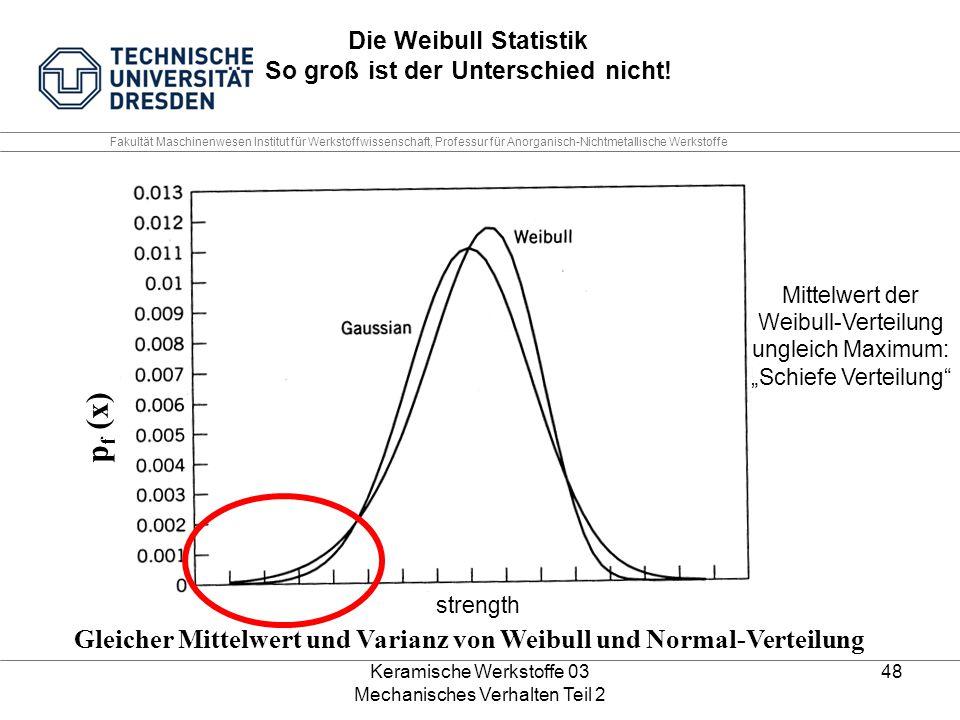 Keramische Werkstoffe 03 Mechanisches Verhalten Teil 2 48 strength Die Weibull Statistik So groß ist der Unterschied nicht.