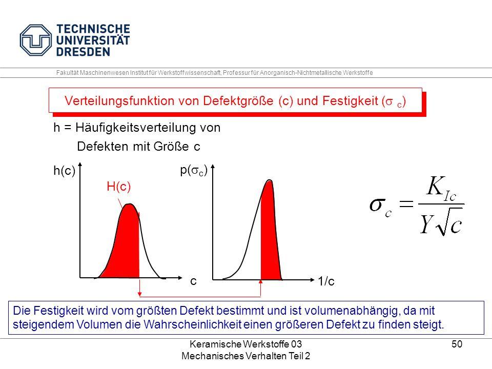 Keramische Werkstoffe 03 Mechanisches Verhalten Teil 2 50 c 1/c h(c) p(  c ) H(c) h = Häufigkeitsverteilung von Defekten mit Größe c Verteilungsfunktion von Defektgröße (c) und Festigkeit (  c ) Die Festigkeit wird vom größten Defekt bestimmt und ist volumenabhängig, da mit steigendem Volumen die Wahrscheinlichkeit einen größeren Defekt zu finden steigt.