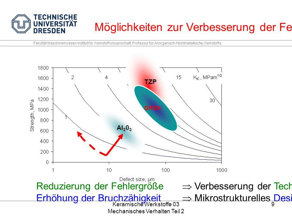 Keramische Werkstoffe 03 Mechanisches Verhalten Teil 2 9 TZP Al 2 0 3 GPSN Fakultät Maschinenwesen Institut für Werkstoffwissenschaft, Professur für Anorganisch-Nichtmetallische Werkstoffe Möglichkeiten zur Verbesserung der Festigkeit Reduzierung der Fehlergröße  Verbesserung der Technologie Erhöhung der Bruchzähigkeit  Mikrostrukturelles Design / Materialvariation
