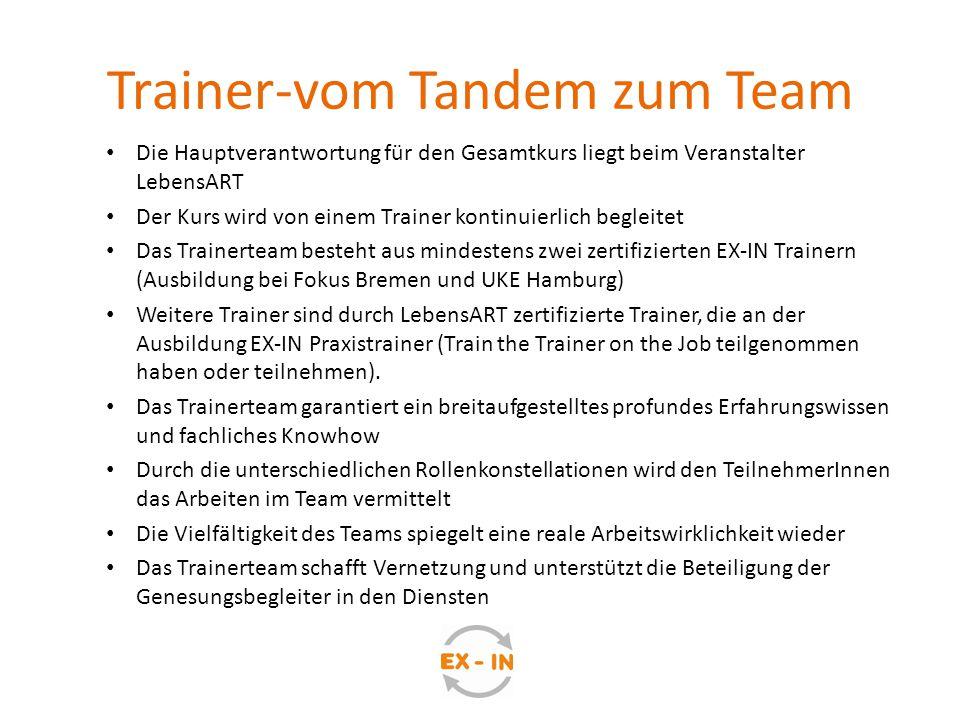 Trainer-vom Tandem zum Team Die Hauptverantwortung für den Gesamtkurs liegt beim Veranstalter LebensART Der Kurs wird von einem Trainer kontinuierlich