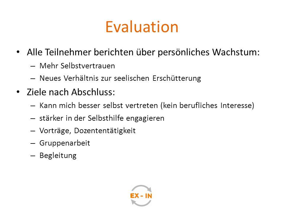 Evaluation Alle Teilnehmer berichten über persönliches Wachstum: – Mehr Selbstvertrauen – Neues Verhältnis zur seelischen Erschütterung Ziele nach Abs