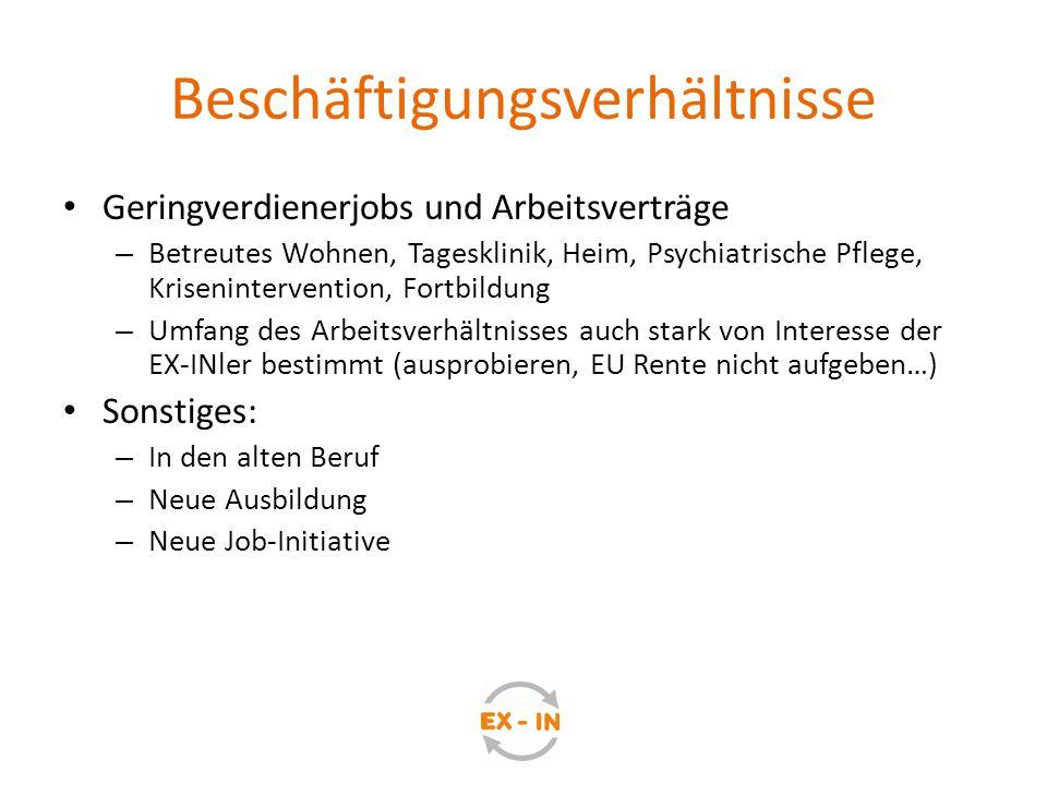 Beschäftigungsverhältnisse Geringverdienerjobs und Arbeitsverträge – Betreutes Wohnen, Tagesklinik, Heim, Psychiatrische Pflege, Krisenintervention, F