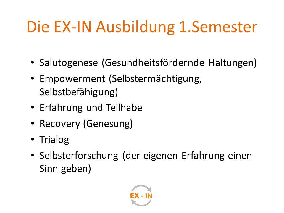 Die EX-IN Ausbildung 1.Semester Salutogenese (Gesundheitsfördernde Haltungen) Empowerment (Selbstermächtigung, Selbstbefähigung) Erfahrung und Teilhab