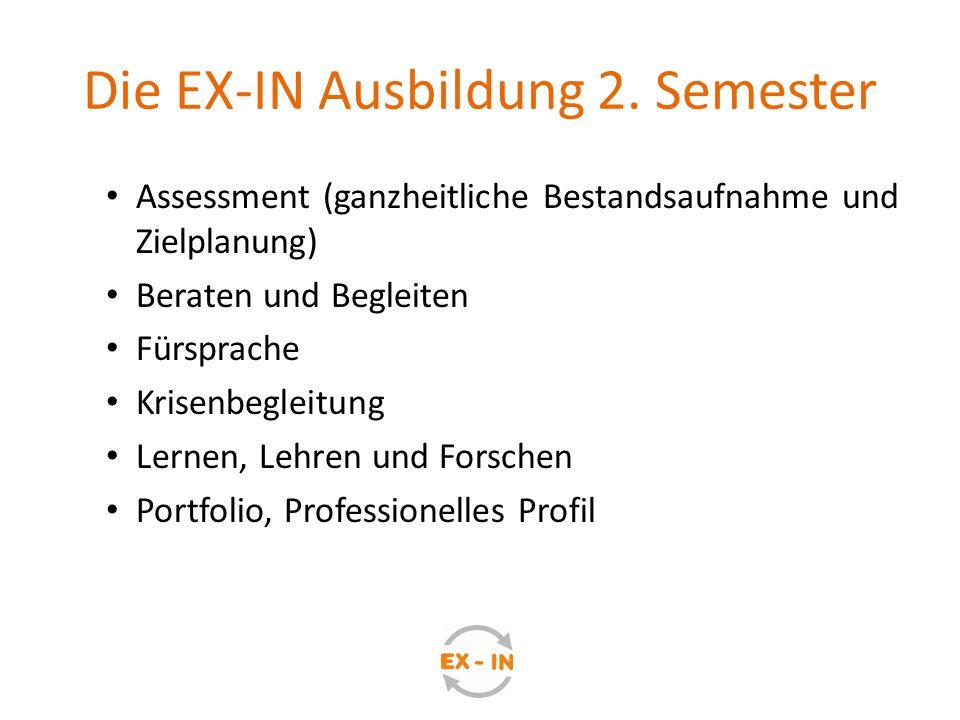 Die EX-IN Ausbildung 2. Semester Assessment (ganzheitliche Bestandsaufnahme und Zielplanung) Beraten und Begleiten Fürsprache Krisenbegleitung Lernen,