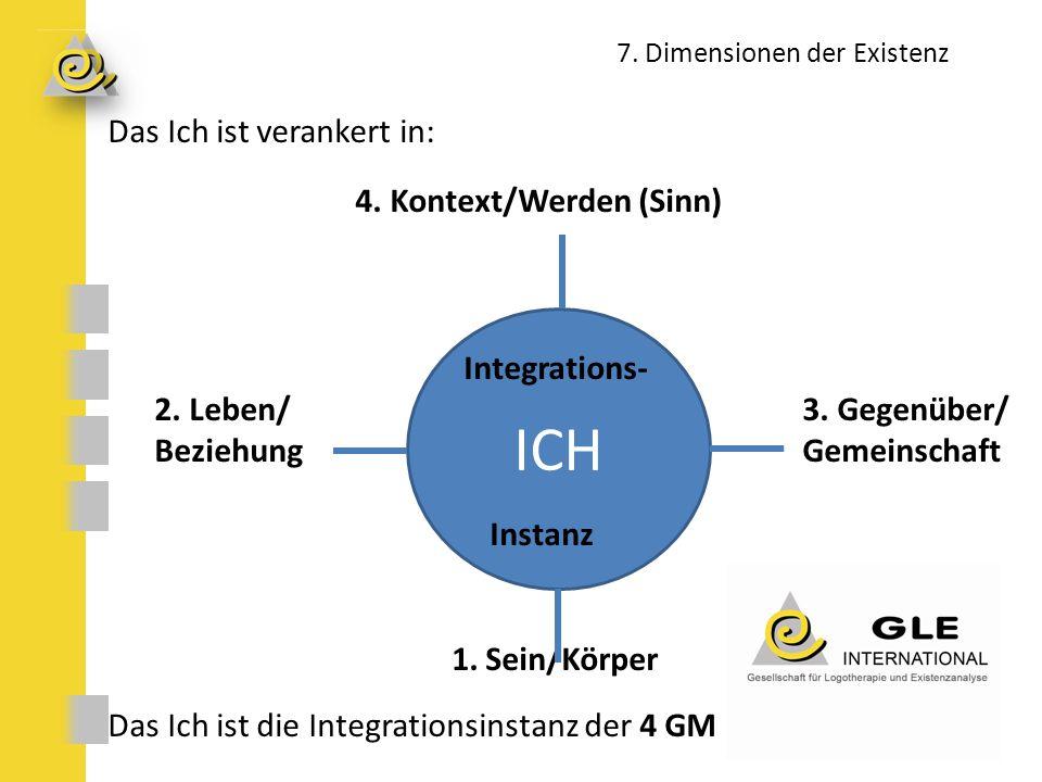 ICH 7.Dimensionen der Existenz Das Ich ist verankert in: 4.