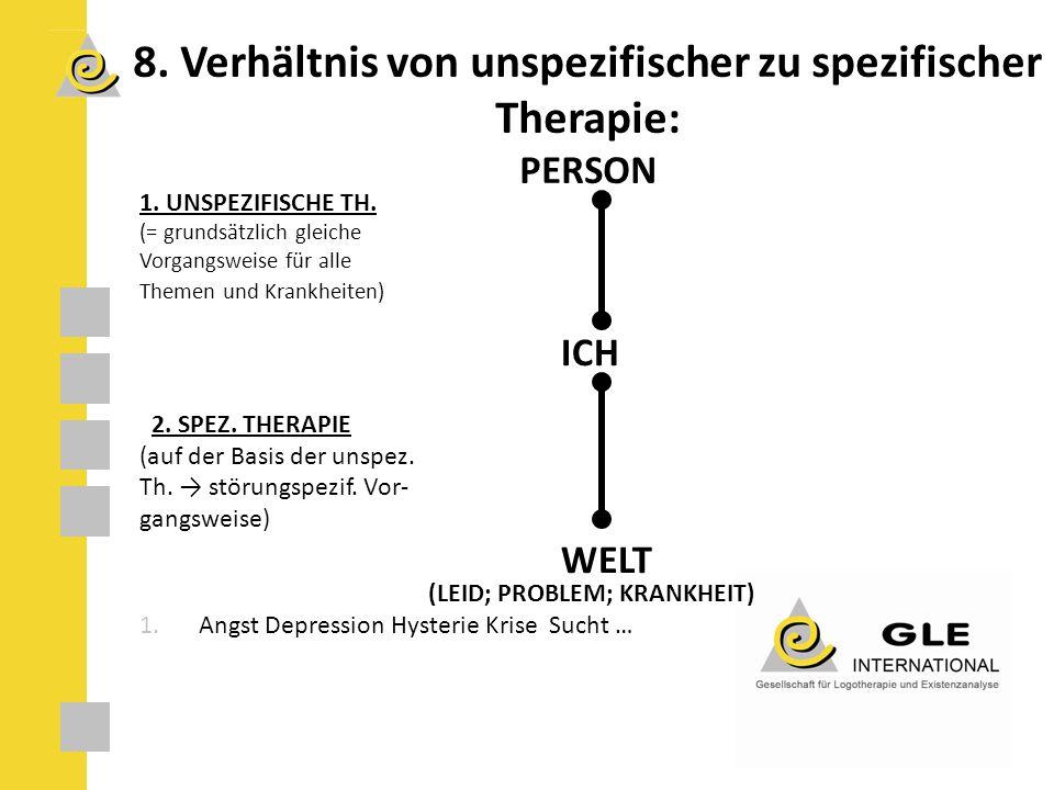 1.UNSPEZIFISCHE TH. (= grundsätzlich gleiche Vorgangsweise für alle Themen und Krankheiten) ICH 2.