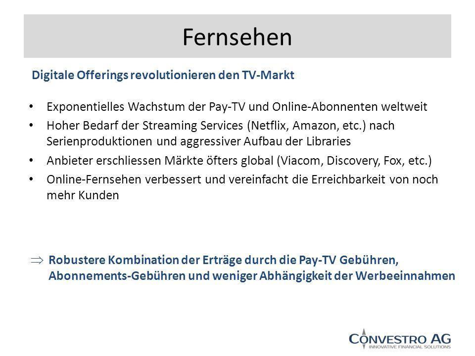 Fernsehen Exponentielles Wachstum der Pay-TV und Online-Abonnenten weltweit Hoher Bedarf der Streaming Services (Netflix, Amazon, etc.) nach Serienproduktionen und aggressiver Aufbau der Libraries Anbieter erschliessen Märkte öfters global (Viacom, Discovery, Fox, etc.) Online-Fernsehen verbessert und vereinfacht die Erreichbarkeit von noch mehr Kunden Digitale Offerings revolutionieren den TV-Markt  Robustere Kombination der Erträge durch die Pay-TV Gebühren, Abonnements-Gebühren und weniger Abhängigkeit der Werbeeinnahmen