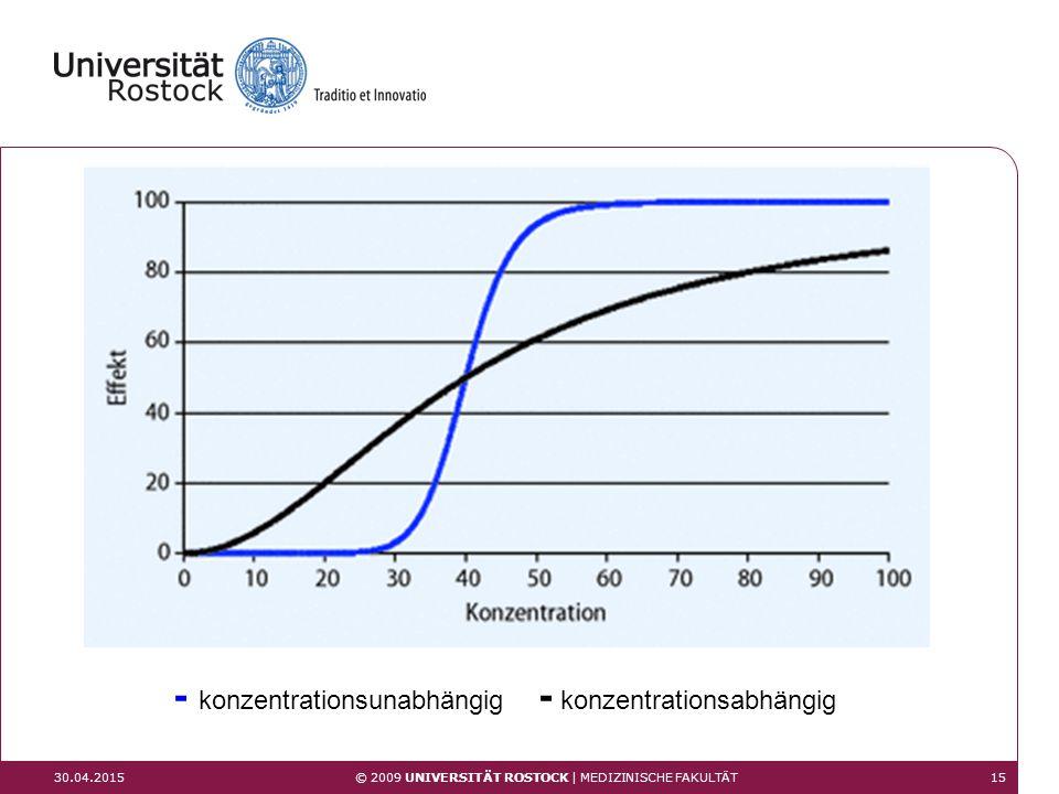 15 - konzentrationsunabhängig - konzentrationsabhängig Annemarie Lenz 30.04.2015