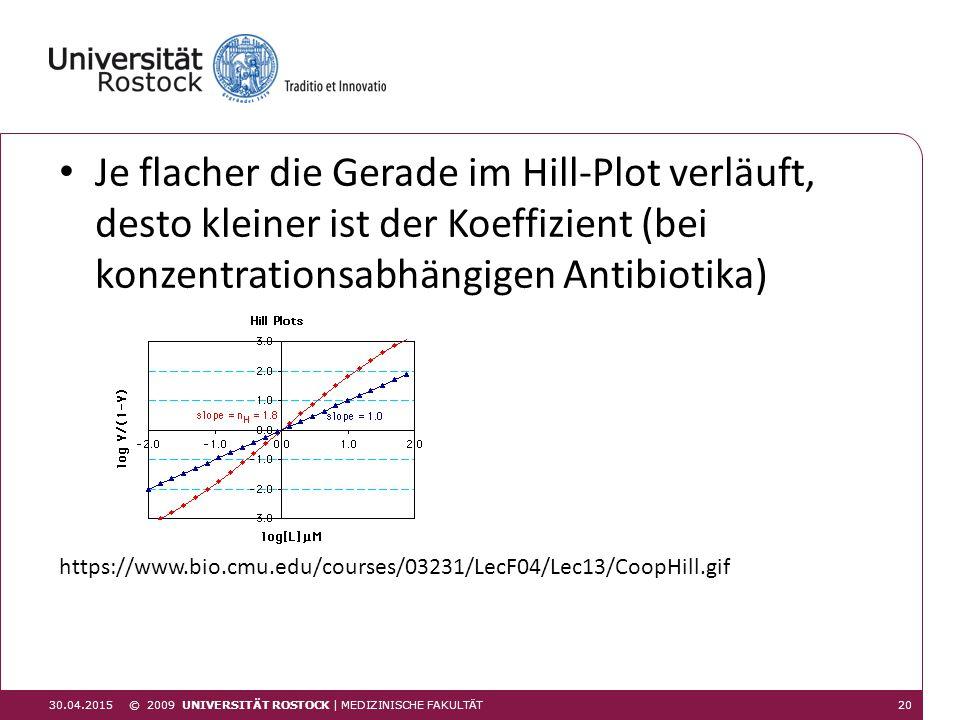 © 2009 UNIVERSITÄT ROSTOCK | MEDIZINISCHE FAKULTÄT 30.04.2015 Je flacher die Gerade im Hill-Plot verläuft, desto kleiner ist der Koeffizient (bei konz